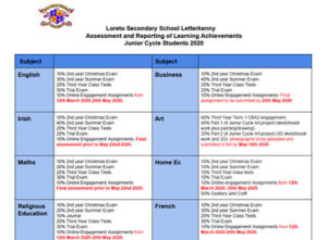 Junior Cycle Assessment Timetable